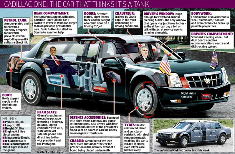 [Dự đoán]: Chiếc xe mà ông Obama sẽ đi khi rời nhà Trắng vào ngày 20/01